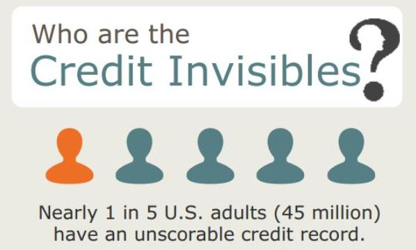 Challenges Beyond Credit Accessibility